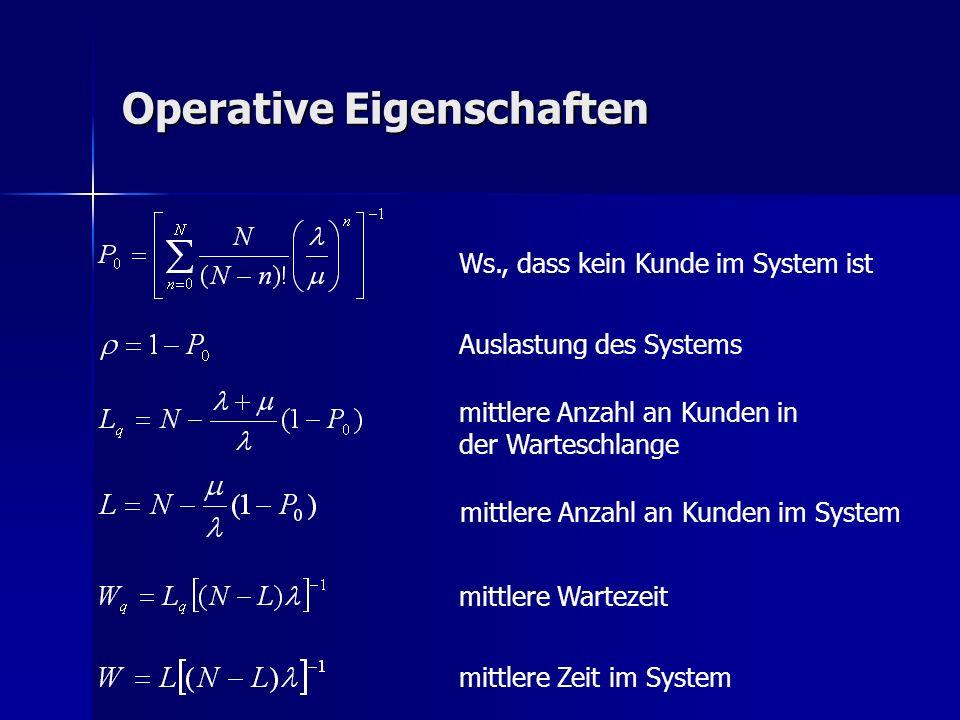 Operative Eigenschaften Ws., dass kein Kunde im System ist Auslastung des Systems mittlere Anzahl an Kunden in der Warteschlange mittlere Anzahl an Kunden im System mittlere Wartezeit mittlere Zeit im System