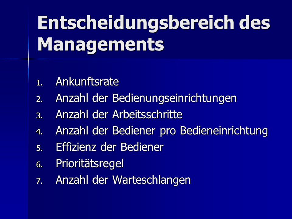 Entscheidungsbereich des Managements 1.Ankunftsrate 2.