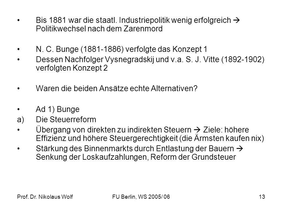 Prof. Dr. Nikolaus WolfFU Berlin, WS 2005/ 0613 Bis 1881 war die staatl. Industriepolitik wenig erfolgreich Politikwechsel nach dem Zarenmord N. C. Bu