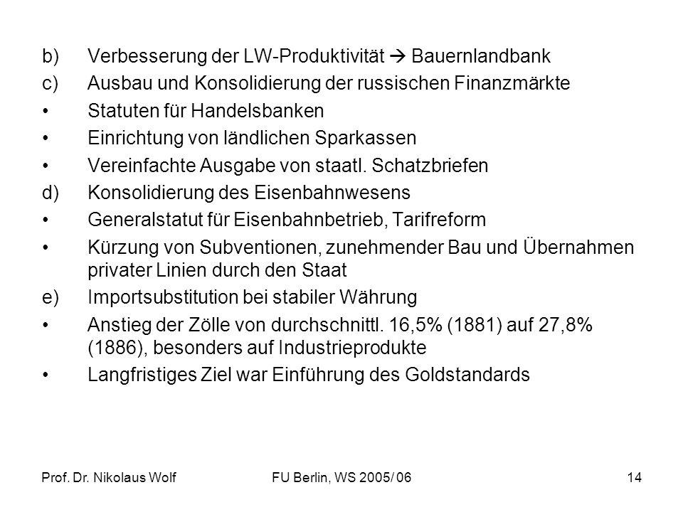 Prof. Dr. Nikolaus WolfFU Berlin, WS 2005/ 0614 b)Verbesserung der LW-Produktivität Bauernlandbank c)Ausbau und Konsolidierung der russischen Finanzmä