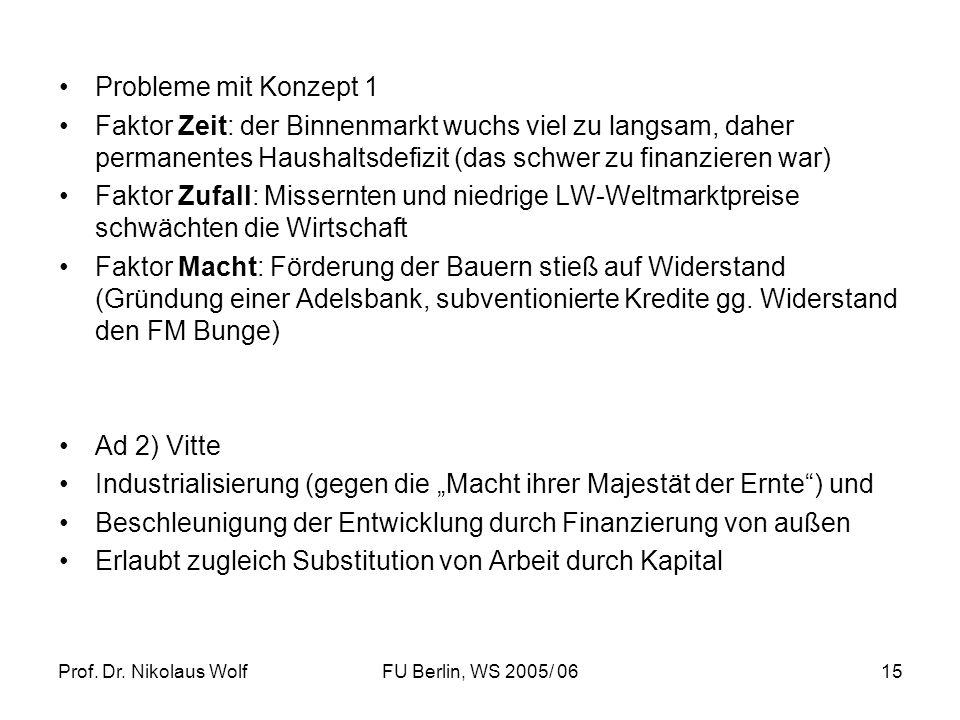 Prof. Dr. Nikolaus WolfFU Berlin, WS 2005/ 0615 Probleme mit Konzept 1 Faktor Zeit: der Binnenmarkt wuchs viel zu langsam, daher permanentes Haushalts