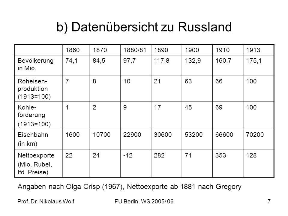 Prof. Dr. Nikolaus WolfFU Berlin, WS 2005/ 067 b) Datenübersicht zu Russland 186018701880/811890190019101913 Bevölkerung in Mio. 74,184,597,7117,8132,