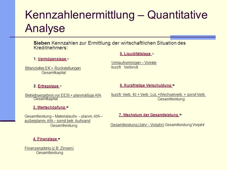 Kennzahlenermittlung – Quantitative Analyse Sieben Kennzahlen zur Ermittlung der wirtschaftlichen Situation des Kreditnehmers: 1. Vermögenslage =Vermö