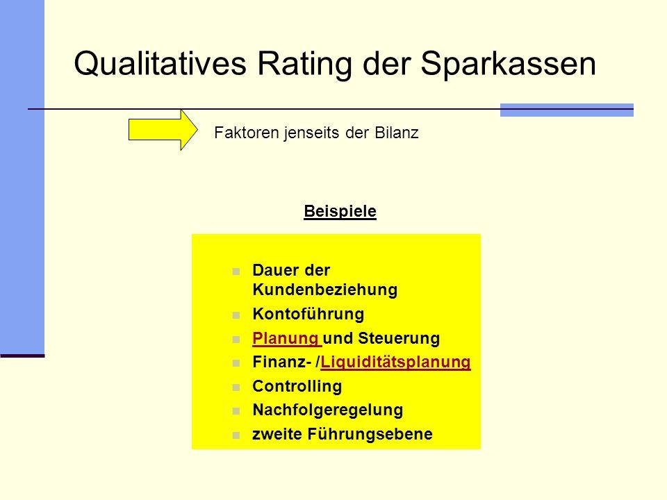 Qualitatives Rating der Sparkassen Dauer der Kundenbeziehung Kontoführung Planung und Steuerung Planung Finanz- /LiquiditätsplanungLiquiditätsplanung