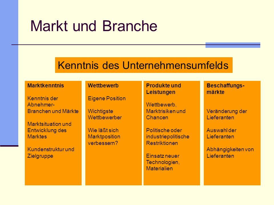 Markt und Branche Kenntnis des Unternehmensumfelds Marktkenntnis Kenntnis der Abnehmer- Branchen und Märkte Marktsituation und Entwicklung des Marktes