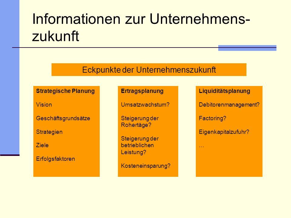Informationen zur Unternehmens- zukunft Eckpunkte der Unternehmenszukunft Strategische Planung Vision Geschäftsgrundsätze Strategien Ziele Erfolgsfakt