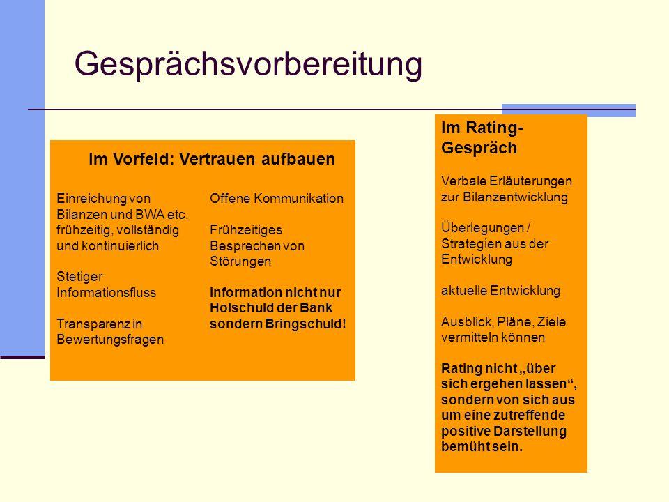 Gesprächsvorbereitung Im Rating- Gespräch Verbale Erläuterungen zur Bilanzentwicklung Überlegungen / Strategien aus der Entwicklung aktuelle Entwicklu
