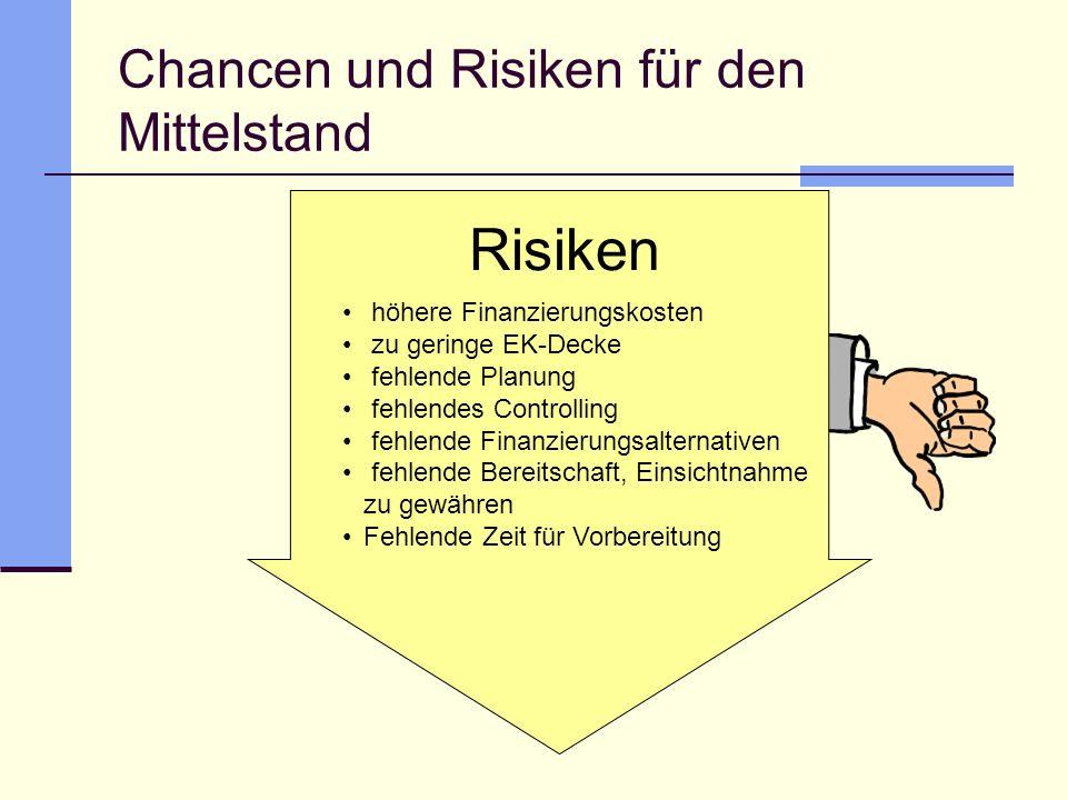 Chancen und Risiken für den Mittelstand höhere Finanzierungskosten zu geringe EK-Decke fehlende Planung fehlendes Controlling fehlende Finanzierungsal
