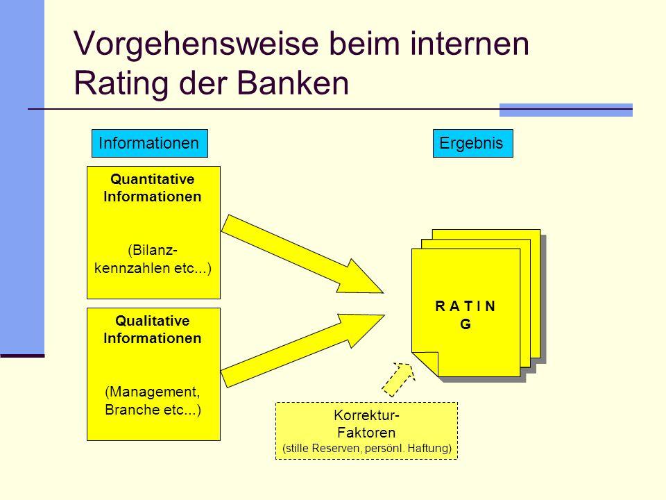 Vorgehensweise beim internen Rating der Banken Korrektur- Faktoren (stille Reserven, persönl. Haftung) Quantitative Informationen (Bilanz- kennzahlen