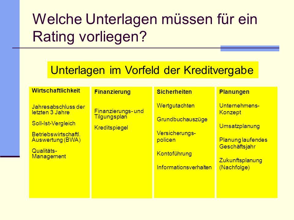 Welche Unterlagen müssen für ein Rating vorliegen? Wirtschaftlichkeit Jahresabschluss der letzten 3 Jahre Soll-Ist-Vergleich Betriebswirtschaftl. Ausw