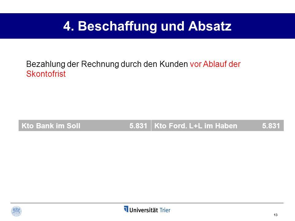 4.Beschaffung und Absatz Kto Bank im Soll 5.831Kto Ford.