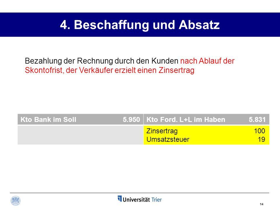 4.Beschaffung und Absatz Kto Bank im Soll 5.950Kto Ford.