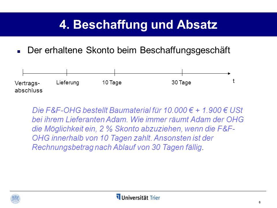6 4. Beschaffung und Absatz Der erhaltene Skonto beim Beschaffungsgeschäft Vertrags- abschluss Lieferung10 Tage30 Tage Die F&F-OHG bestellt Baumateria