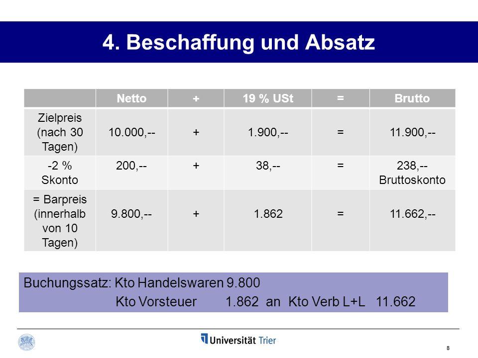 5.Planmäßige Abschlussbuchungen 1. BuchHandelsstand§§ 1 - 104 2.