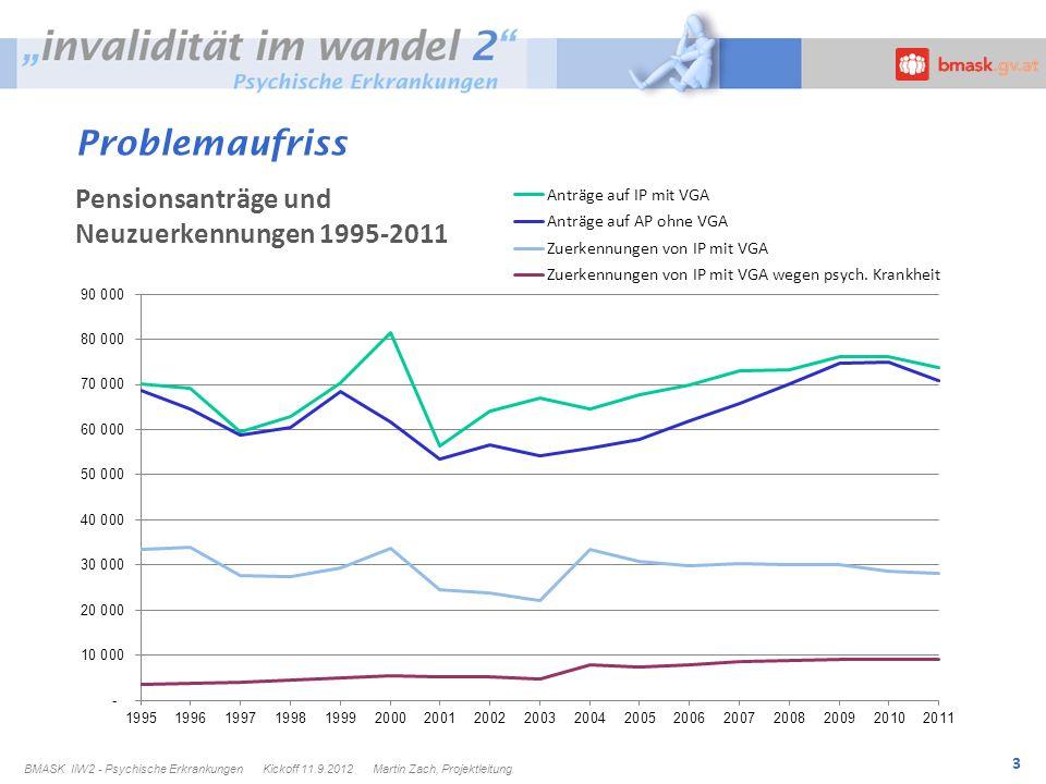 3 Problemaufriss Dr.R.Müller BMASK IiW2 - Psychische Erkrankungen Kickoff 11.9.2012 Martin Zach, Projektleitung Pensionsanträge und Neuzuerkennungen 1995-2011