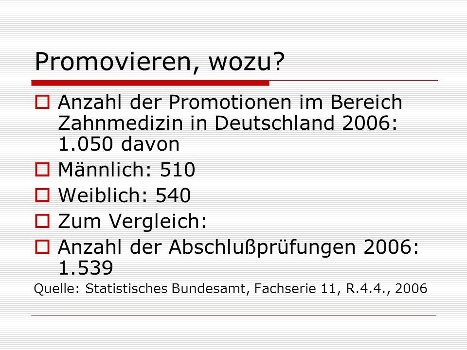 Promovieren, wozu? Anzahl der Promotionen im Bereich Zahnmedizin in Deutschland 2006: 1.050 davon Männlich: 510 Weiblich: 540 Zum Vergleich: Anzahl de