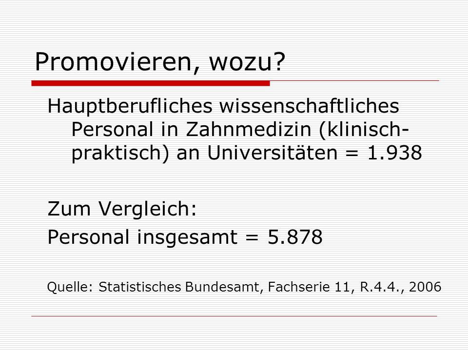 Promovieren, wozu? Hauptberufliches wissenschaftliches Personal in Zahnmedizin (klinisch- praktisch) an Universitäten = 1.938 Zum Vergleich: Personal