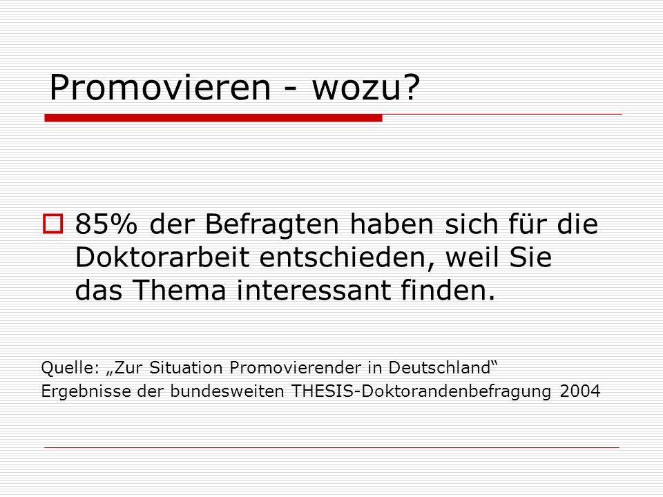 Promovieren - wozu? 85% der Befragten haben sich für die Doktorarbeit entschieden, weil Sie das Thema interessant finden. Quelle: Zur Situation Promov