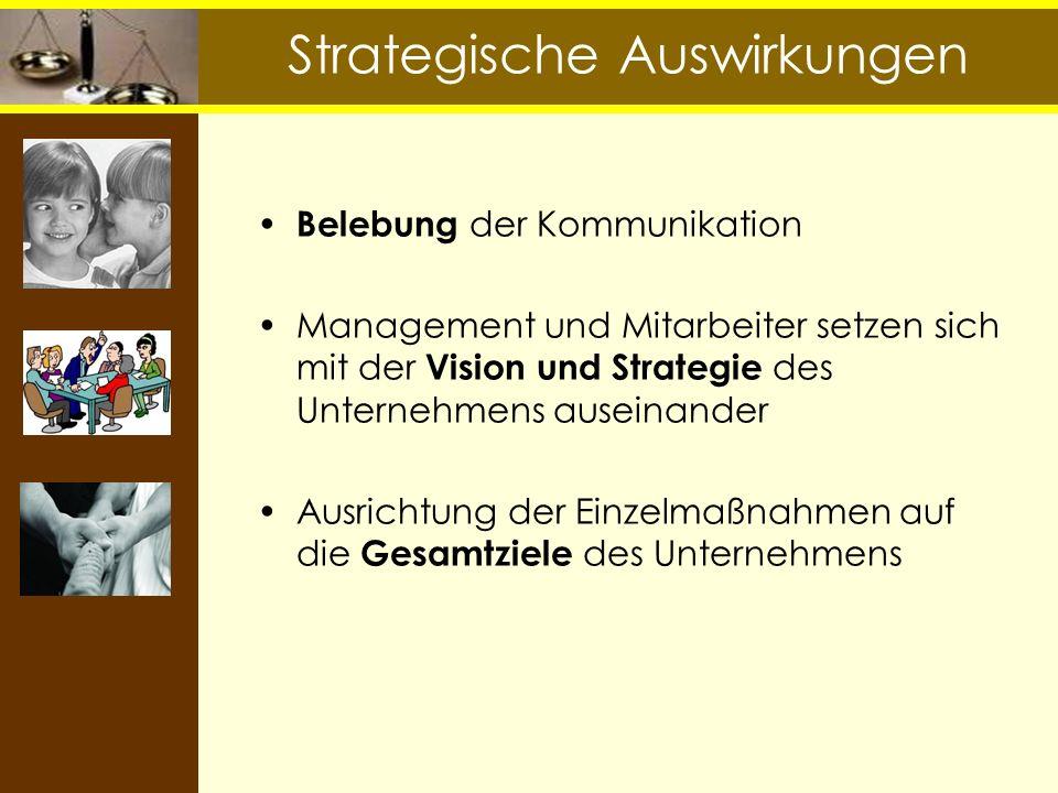 Strategische Auswirkungen Belebung der Kommunikation Management und Mitarbeiter setzen sich mit der Vision und Strategie des Unternehmens auseinander