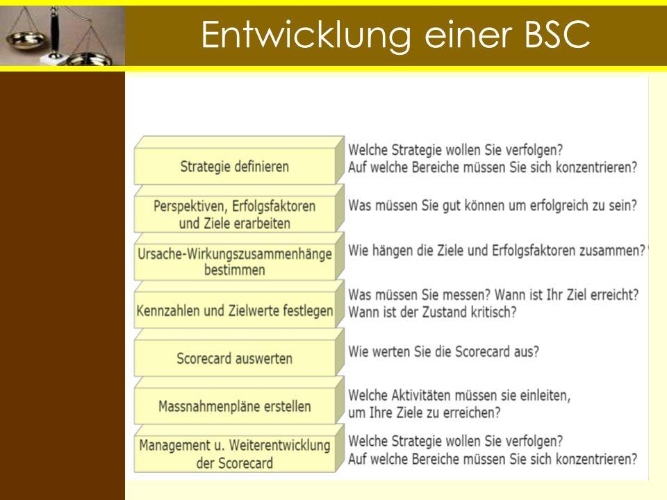 Entwicklung einer BSC