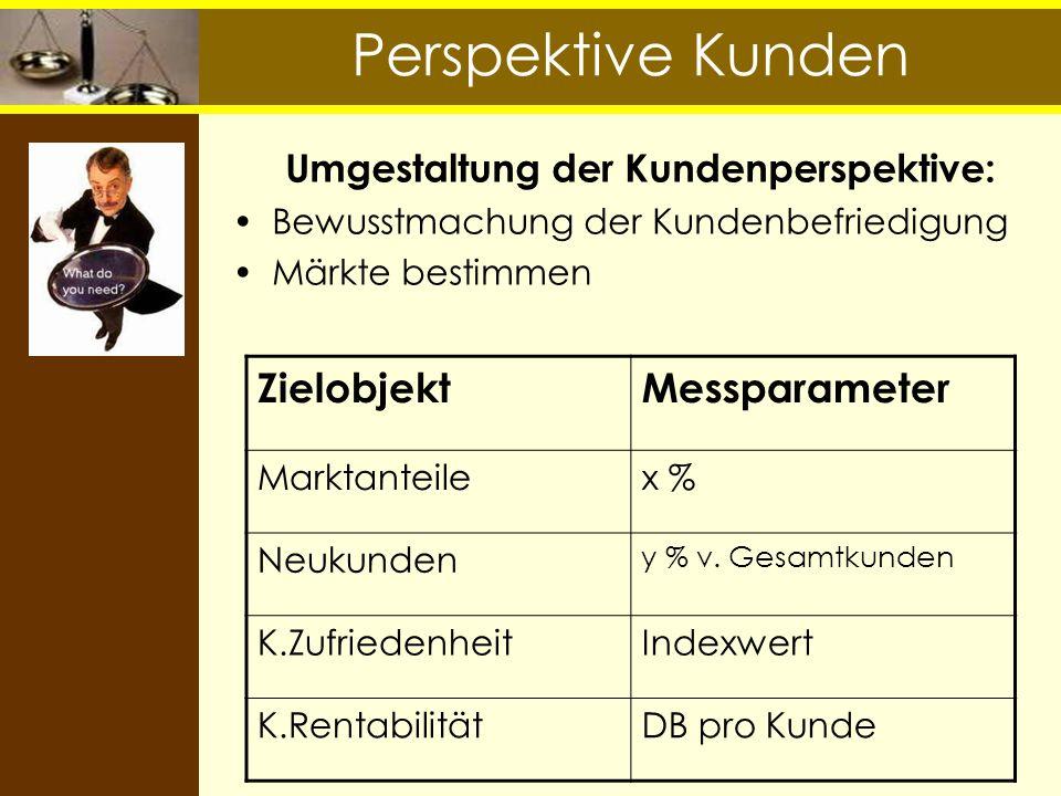Perspektive Kunden Umgestaltung der Kundenperspektive: Bewusstmachung der Kundenbefriedigung Märkte bestimmen ZielobjektMessparameter Marktanteilex %