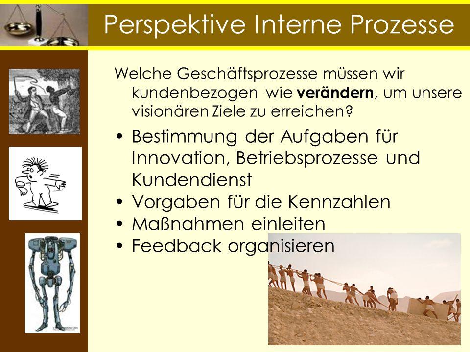 Perspektive Interne Prozesse Welche Geschäftsprozesse müssen wir kundenbezogen wie verändern, um unsere visionären Ziele zu erreichen? Bestimmung der