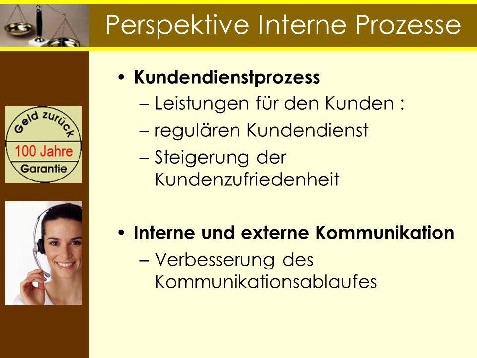 Perspektive Interne Prozesse Kundendienstprozess –Leistungen für den Kunden : –regulären Kundendienst –Steigerung der Kundenzufriedenheit Interne und