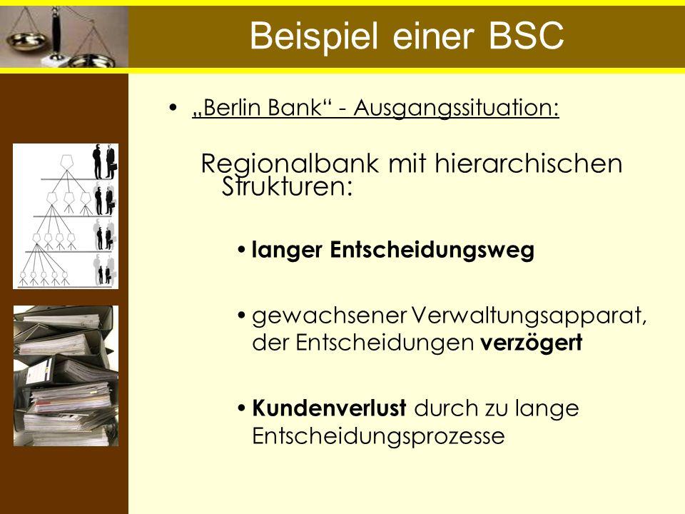 Berlin Bank - Ausgangssituation: Regionalbank mit hierarchischen Strukturen: langer Entscheidungsweg gewachsener Verwaltungsapparat, der Entscheidunge