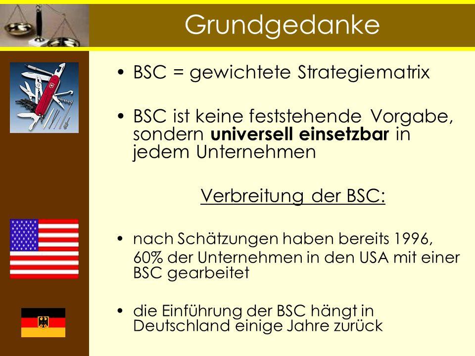 Grundgedanke BSC = gewichtete Strategiematrix BSC ist keine feststehende Vorgabe, sondern universell einsetzbar in jedem Unternehmen Verbreitung der B