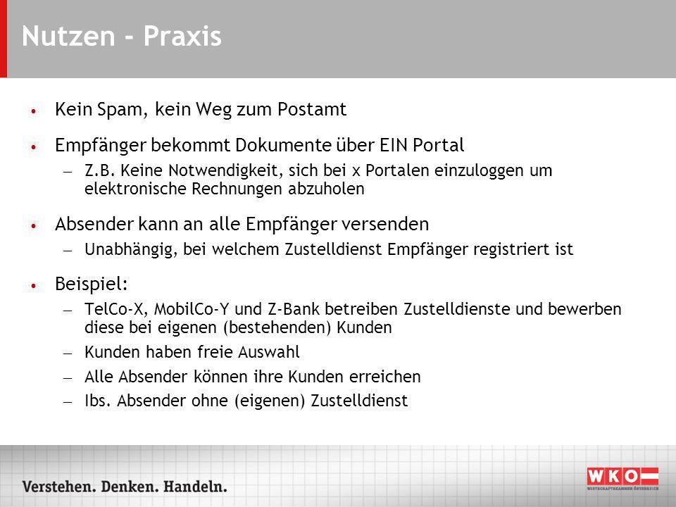 Nutzen - Praxis Kein Spam, kein Weg zum Postamt Empfänger bekommt Dokumente über EIN Portal – Z.B.