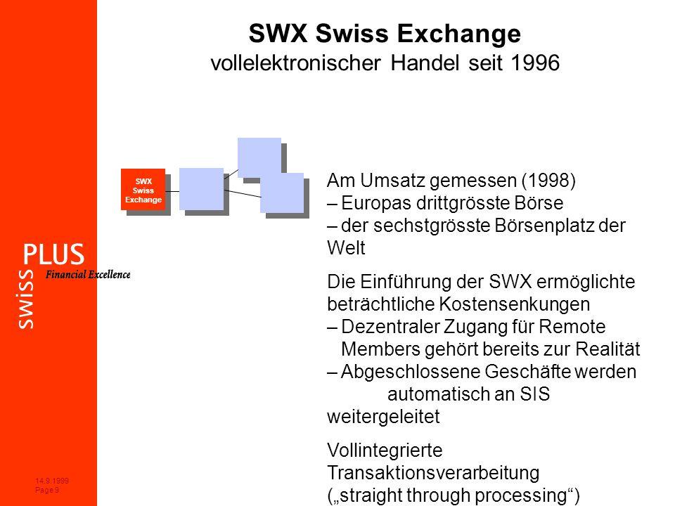 14.9.1999 Page 9 SWX Swiss Exchange vollelektronischer Handel seit 1996 Am Umsatz gemessen (1998) –Europas drittgrösste Börse –der sechstgrösste Börsenplatz der Welt Die Einführung der SWX ermöglichte beträchtliche Kostensenkungen –Dezentraler Zugang für Remote Members gehört bereits zur Realität –Abgeschlossene Geschäfte werden automatisch an SIS weitergeleitet Vollintegrierte Transaktionsverarbeitung (straight through processing) SWX Swiss Exchange