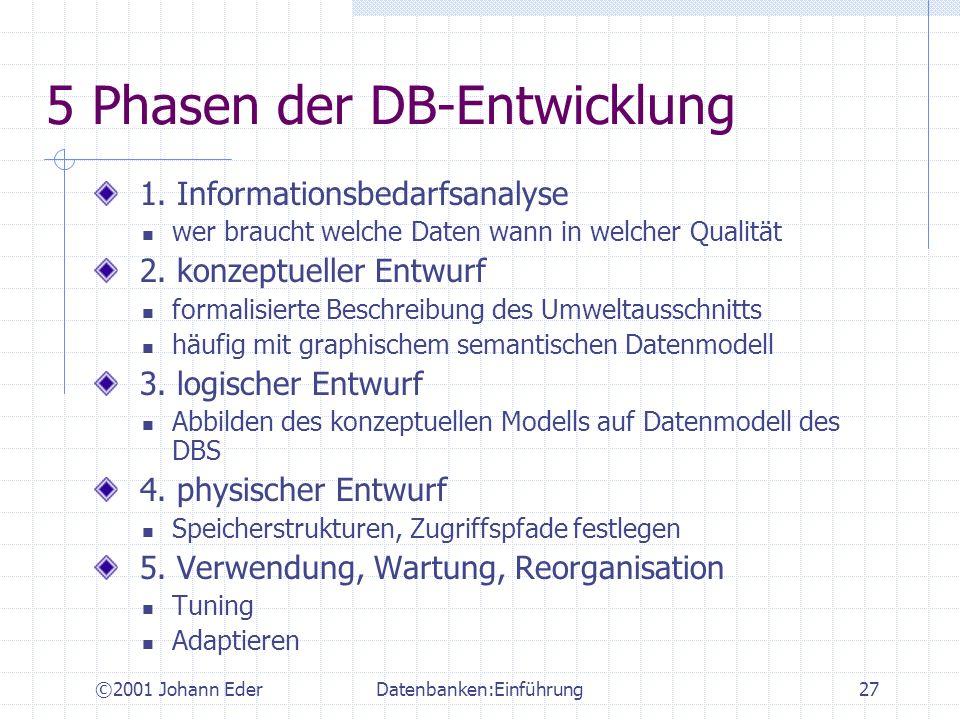 ©2001 Johann EderDatenbanken:Einführung27 5 Phasen der DB-Entwicklung 1. Informationsbedarfsanalyse wer braucht welche Daten wann in welcher Qualität