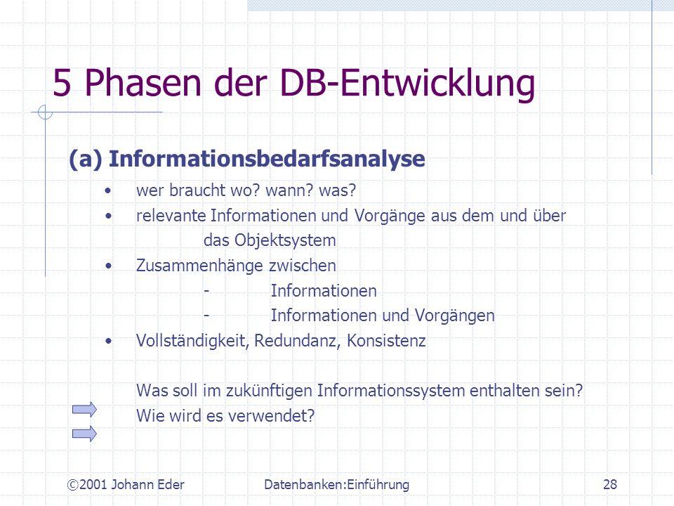 ©2001 Johann EderDatenbanken:Einführung28 5 Phasen der DB-Entwicklung (a) Informationsbedarfsanalyse wer braucht wo? wann? was? relevante Informatione