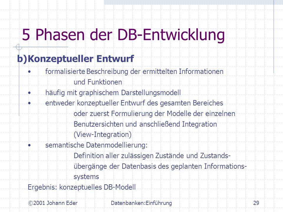 ©2001 Johann EderDatenbanken:Einführung29 5 Phasen der DB-Entwicklung b)Konzeptueller Entwurf formalisierte Beschreibung der ermittelten Informationen