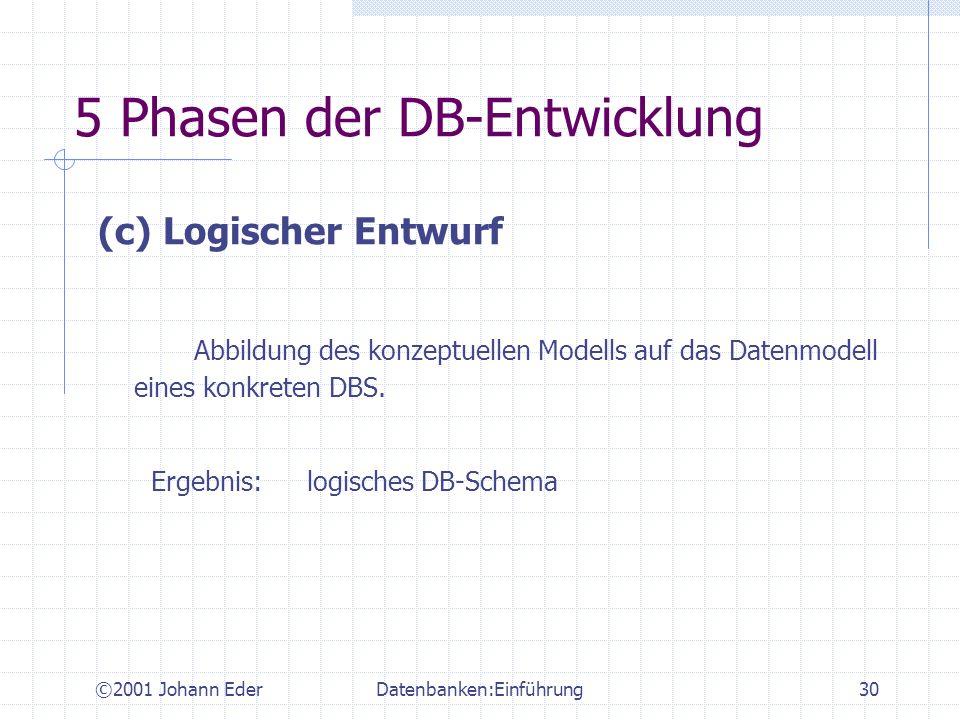 ©2001 Johann EderDatenbanken:Einführung30 5 Phasen der DB-Entwicklung (c) Logischer Entwurf Abbildung des konzeptuellen Modells auf das Datenmodell ei