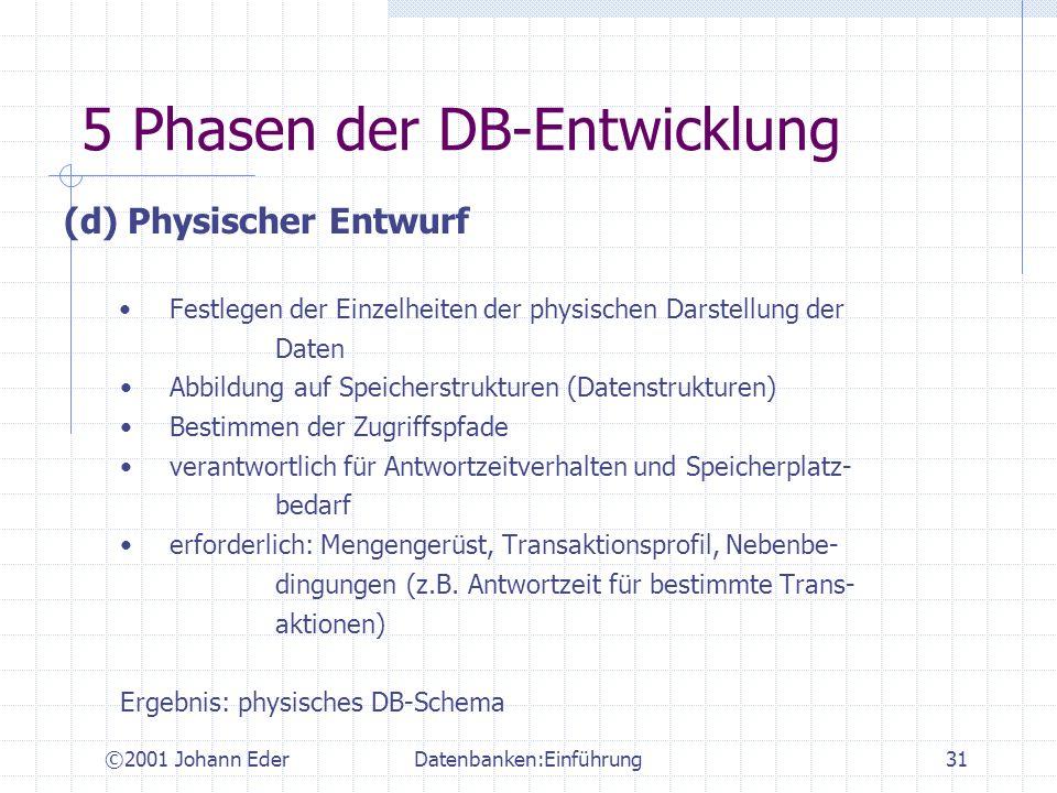 ©2001 Johann EderDatenbanken:Einführung31 5 Phasen der DB-Entwicklung (d) Physischer Entwurf Festlegen der Einzelheiten der physischen Darstellung der