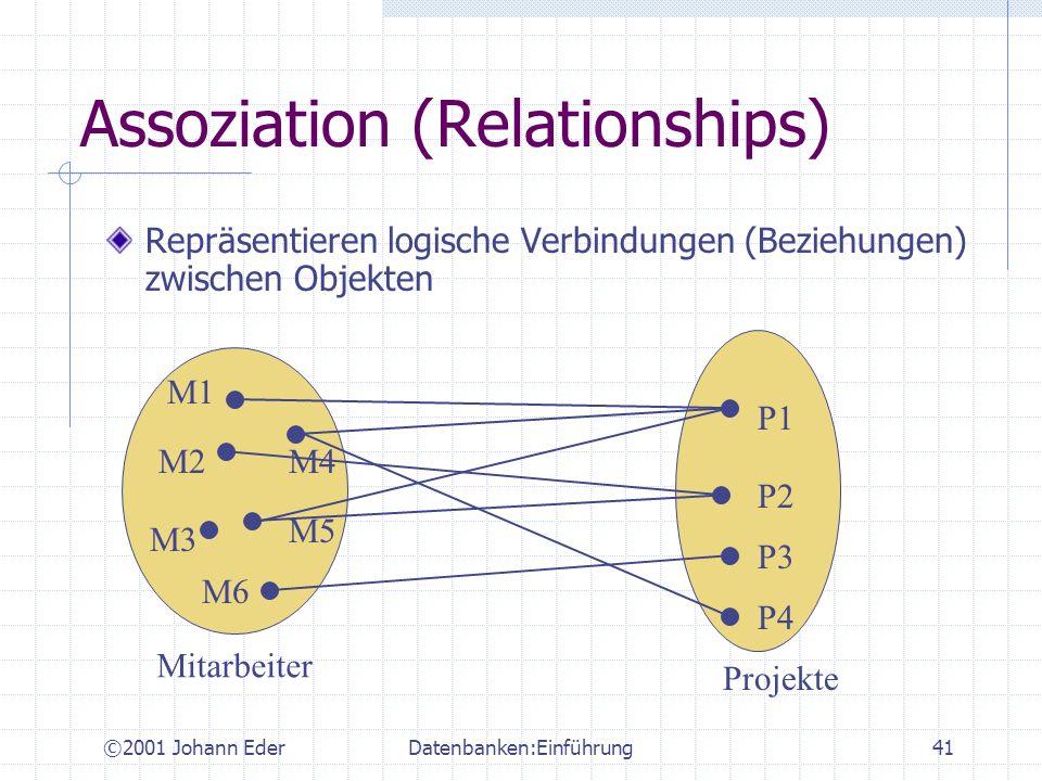 ©2001 Johann EderDatenbanken:Einführung41 Assoziation (Relationships) Repräsentieren logische Verbindungen (Beziehungen) zwischen Objekten M1 M5 M4 M3