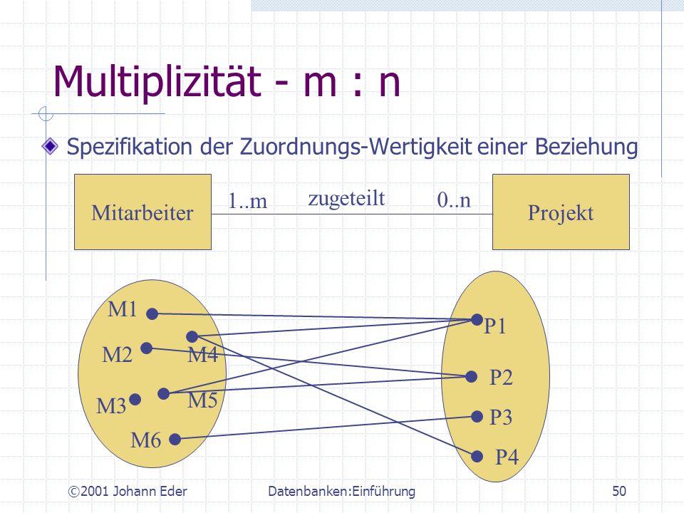©2001 Johann EderDatenbanken:Einführung50 Multiplizität - m : n Spezifikation der Zuordnungs-Wertigkeit einer Beziehung M1 M5 M4 M3 M6 M2 P1 P2 P3 P4