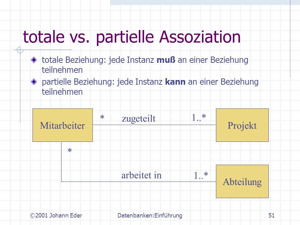 ©2001 Johann EderDatenbanken:Einführung51 totale vs. partielle Assoziation totale Beziehung: jede Instanz muß an einer Beziehung teilnehmen partielle