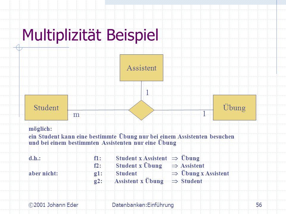 ©2001 Johann EderDatenbanken:Einführung56 Multiplizität Beispiel ÜbungStudent Assistent m 1 1 möglich: ein Student kann eine bestimmte Übung nur bei e