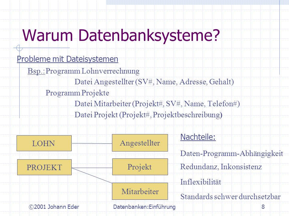©2001 Johann EderDatenbanken:Einführung8 Warum Datenbanksysteme? Probleme mit Dateisystemen Bsp.:Programm Lohnverrechnung Datei Angestellter (SV#, Nam