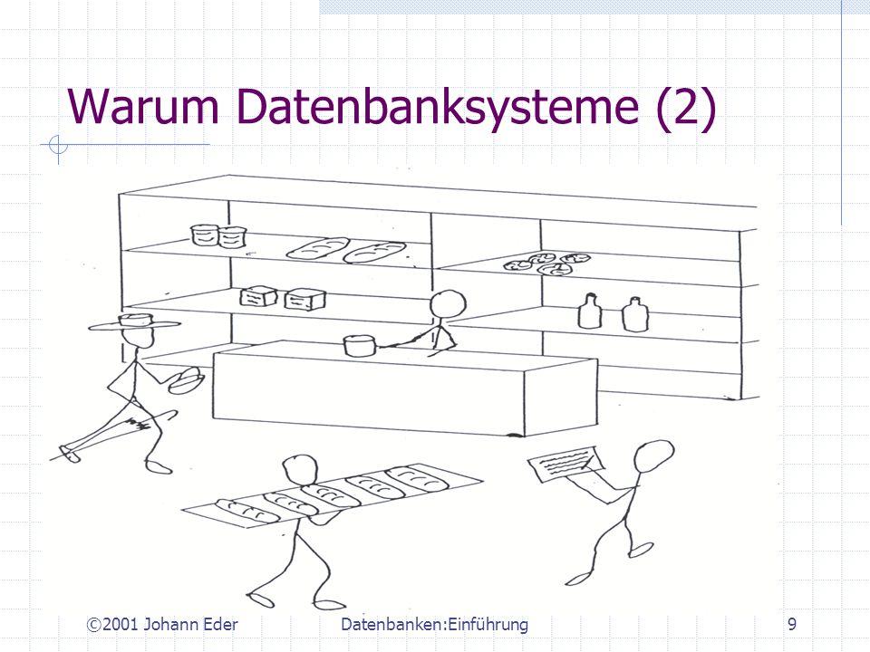 ©2001 Johann EderDatenbanken:Einführung30 5 Phasen der DB-Entwicklung (c) Logischer Entwurf Abbildung des konzeptuellen Modells auf das Datenmodell eines konkreten DBS.