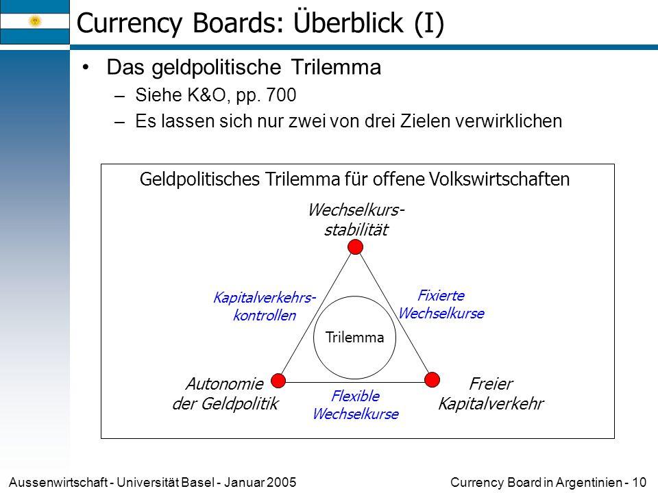 Currency Board in Argentinien - 10Aussenwirtschaft - Universität Basel - Januar 2005 Currency Boards: Überblick (I) Das geldpolitische Trilemma –Siehe