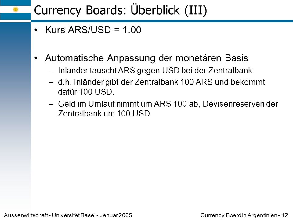 Currency Board in Argentinien - 12Aussenwirtschaft - Universität Basel - Januar 2005 Currency Boards: Überblick (III) Kurs ARS/USD = 1.00 Automatische