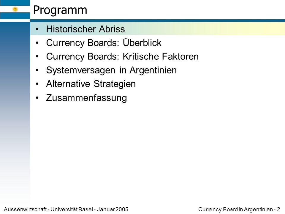 Currency Board in Argentinien - 23Aussenwirtschaft - Universität Basel - Januar 2005 Programm Historischer Abriss Currency Boards: Überblick Currency Boards: Kritische Faktoren Systemversagen in Argentinien Alternative Strategien Zusammenfassung