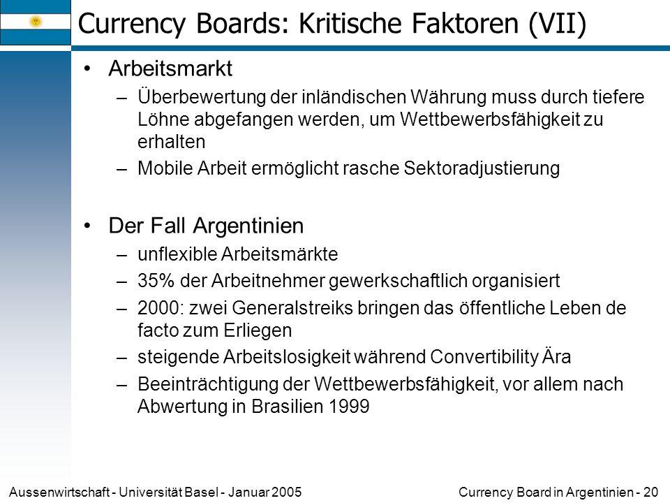 Currency Board in Argentinien - 20Aussenwirtschaft - Universität Basel - Januar 2005 Currency Boards: Kritische Faktoren (VII) Arbeitsmarkt –Überbewer