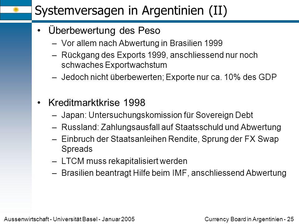 Currency Board in Argentinien - 25Aussenwirtschaft - Universität Basel - Januar 2005 Systemversagen in Argentinien (II) Überbewertung des Peso –Vor al