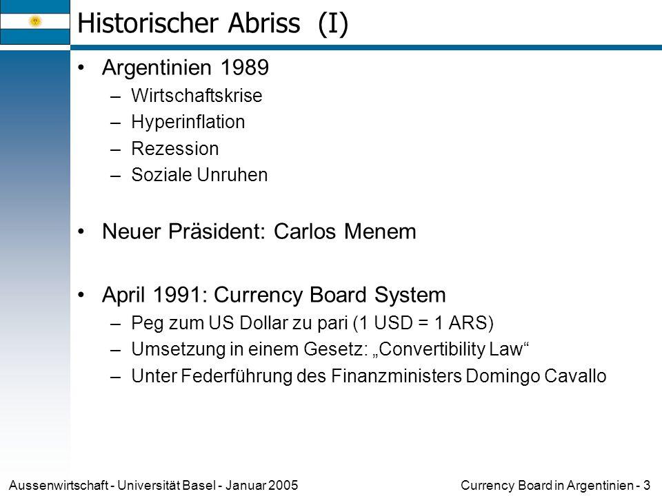Currency Board in Argentinien - 14Aussenwirtschaft - Universität Basel - Januar 2005 Currency Boards: Kritische Faktoren (I) Geldpolitik und Institutionen Ankerwährung Institutionelle Umsetzung Inländischer Finanzsektor Exit Strategien Inländischer Arbeitsmarkt Offenheit der Volkswirtschaft Fiskalpolitik