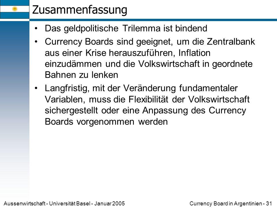 Currency Board in Argentinien - 31Aussenwirtschaft - Universität Basel - Januar 2005 Zusammenfassung Das geldpolitische Trilemma ist bindend Currency