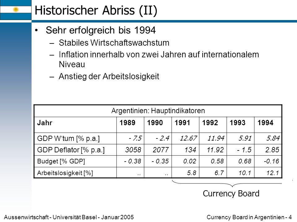 Currency Board in Argentinien - 4Aussenwirtschaft - Universität Basel - Januar 2005 Historischer Abriss (II) Sehr erfolgreich bis 1994 –Stabiles Wirts